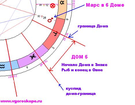 Любовный гороскоп скорпион и близнецов