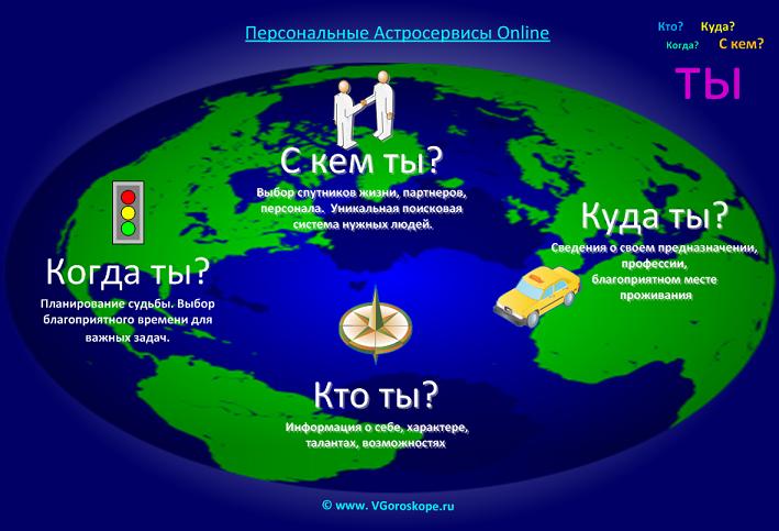 Составить кармический гороскоп онлайн