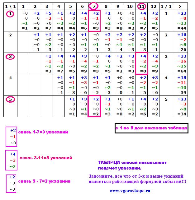 Сент этьен монако прогноз киев