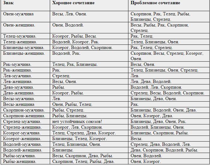 гороскоп ru сонник
